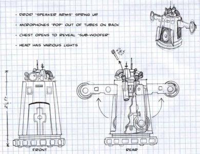 droidSchematic